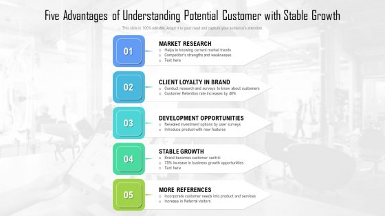 Five Advantages Of Understanding Potential Customer With Stable Growth Ppt PowerPoint Presentation File Skills PDF