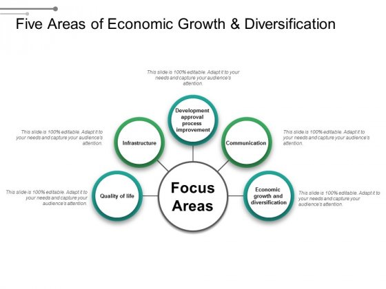 Five Areas Of Economic Growth And Diversification Ppt PowerPoint Presentation Model Example