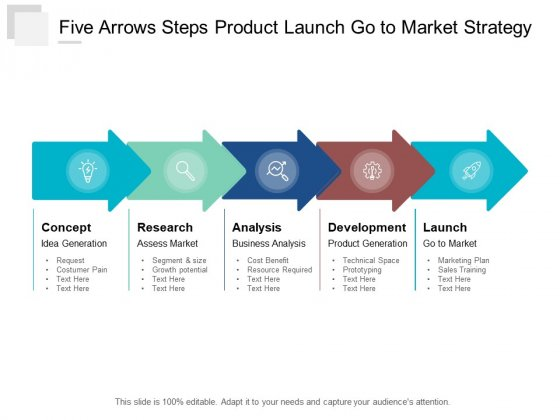 Five Arrows Steps Product Launch Go To Market Strategy Ppt Powerpoint Presentation Icon Model