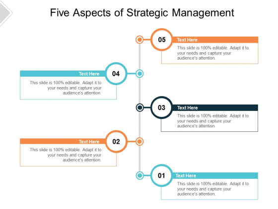 Five Aspects Of Strategic Management Ppt PowerPoint Presentation Layout