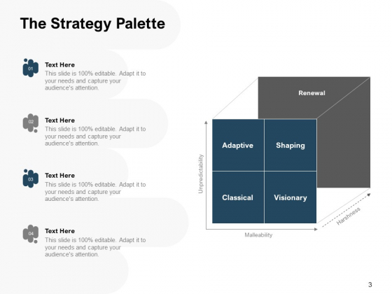 Five_Broad_Approaches_To_Organization_Strategy_Ppt_PowerPoint_Presentation_Complete_Deck_With_Slides_Slide_3