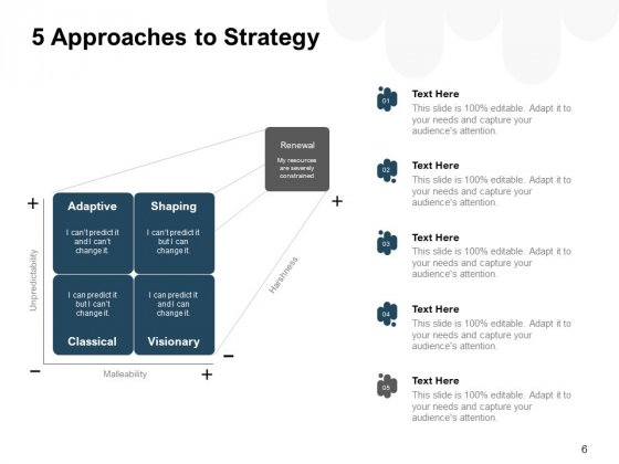 Five_Broad_Approaches_To_Organization_Strategy_Ppt_PowerPoint_Presentation_Complete_Deck_With_Slides_Slide_6