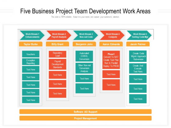 Five Business Project Team Development Work Areas Ppt PowerPoint Presentation Gallery Rules PDF
