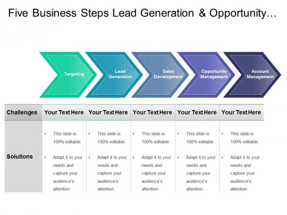 Five Business Steps Lead Generation And Opportunity Management Ppt PowerPoint Presentation Pictures Infographics
