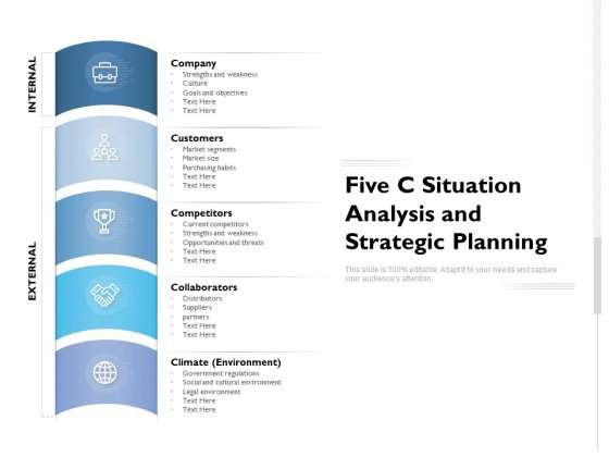 Five C Situation Analysis And Strategic Planning Ppt PowerPoint Presentation Pictures Deck PDF