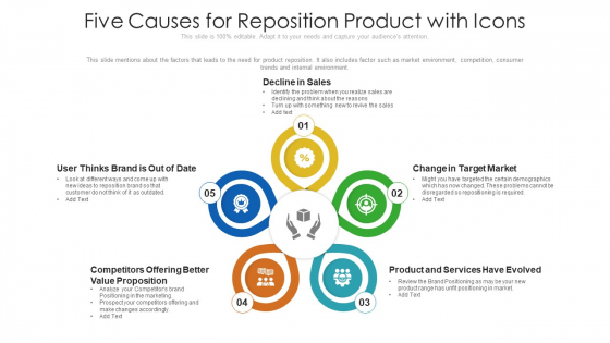 Five Causes For Reposition Product With Icons Ppt Professional Skills PDF