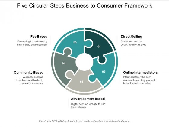 Five Circular Steps Business To Consumer Framework Ppt Powerpoint Presentation Pictures Gallery