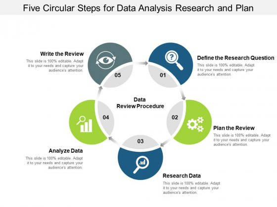 Five Circular Steps For Data Analysis Research And Plan Ppt PowerPoint Presentation Outline Show