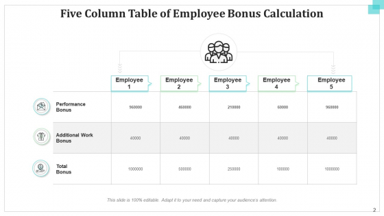 Five_Column_Table_Operational_Financial_Ppt_PowerPoint_Presentation_Complete_Deck_With_Slides_Slide_2