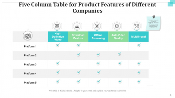 Five_Column_Table_Operational_Financial_Ppt_PowerPoint_Presentation_Complete_Deck_With_Slides_Slide_6