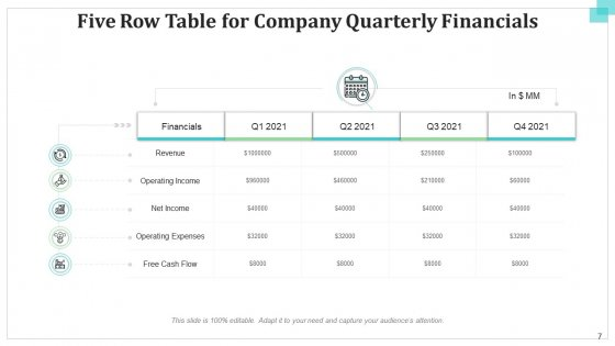 Five_Column_Table_Operational_Financial_Ppt_PowerPoint_Presentation_Complete_Deck_With_Slides_Slide_7