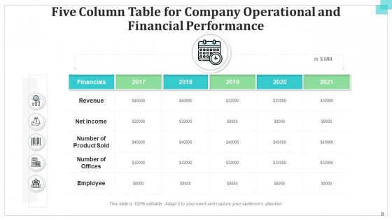 Five_Column_Table_Operational_Financial_Ppt_PowerPoint_Presentation_Complete_Deck_With_Slides_Slide_9