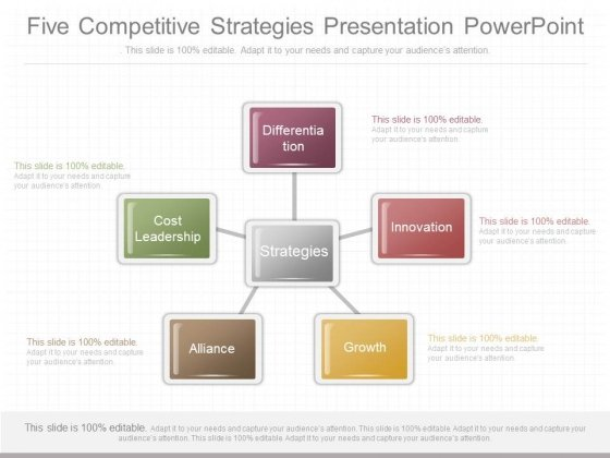 Five Competitive Strategies Presentation Powerpoint