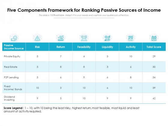 Five Components Framework For Ranking Passive Sources Of Income Ppt PowerPoint Presentation Icon Example File PDF