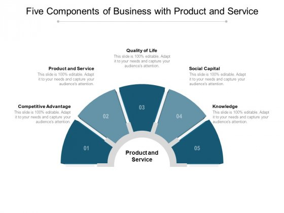 Five Components Of Business With Product And Service Ppt PowerPoint Presentation Icon Outline