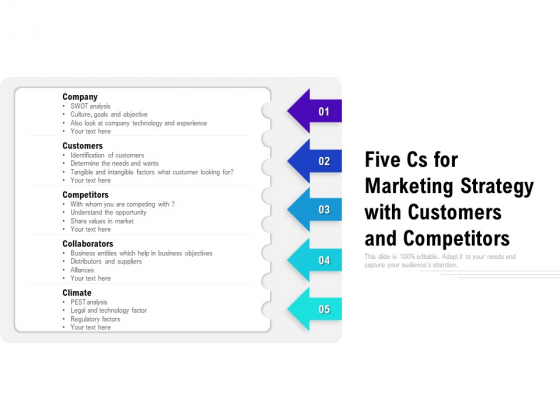Five Cs For Marketing Strategy With Customers And Competitors Ppt PowerPoint Presentation Layouts Information PDF