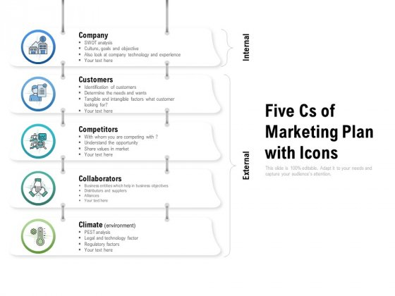 Five Cs Of Marketing Plan With Icons Ppt PowerPoint Presentation Outline Themes PDF