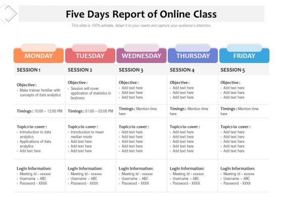 Five Days Report Of Online Class Ppt PowerPoint Presentation File Design Ideas PDF