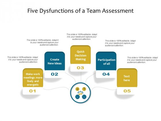 Five Dysfunctions Of A Team Assessment Ppt PowerPoint Presentation Outline Graphics Design PDF
