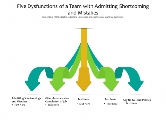 Five Dysfunctions Of A Team With Admitting Shortcoming And Mistakes Ppt PowerPoint Presentation Pictures Structure PDF