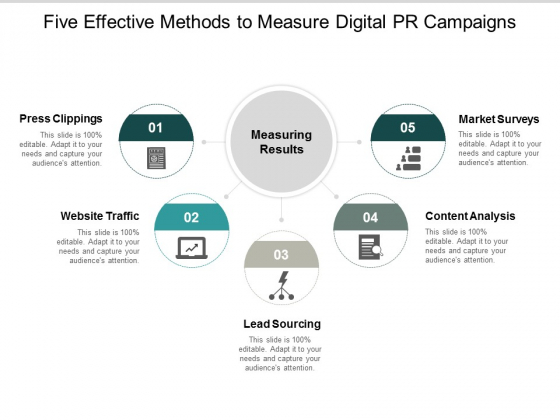 Five Effective Methods To Measure Digital Pr Campaigns Ppt PowerPoint Presentation Layouts Summary