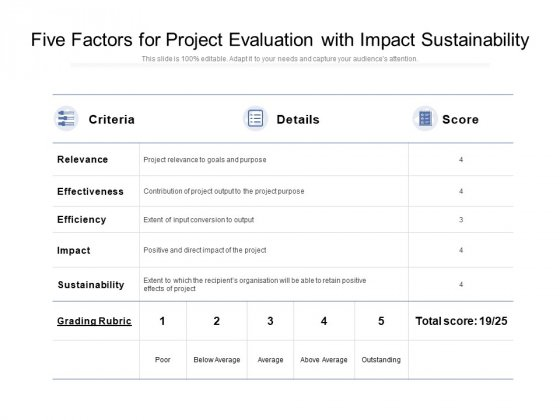 Five Factors For Project Evaluation With Impact Sustainability Ppt PowerPoint Presentation Infographic Template Graphics
