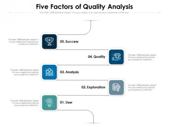 Five Factors Of Quality Analysis Ppt PowerPoint Presentation Ideas Pictures PDF