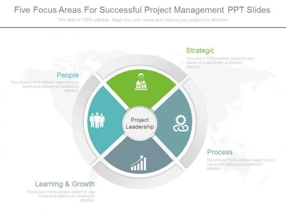 Five Focus Areas For Successful Project Management Ppt Slides