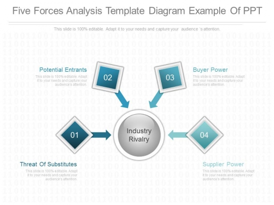 Five Forces Analysis Template Diagram Example Of Ppt PowerPoint