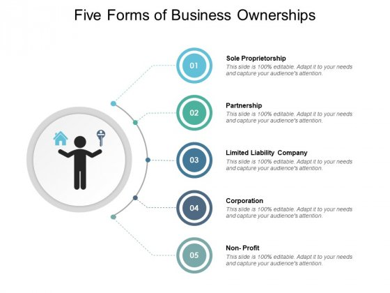 Five Forms Of Business Ownerships Ppt PowerPoint Presentation Pictures Format
