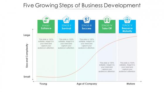 Five Growing Steps Of Business Development Ppt PowerPoint Presentation File Inspiration PDF