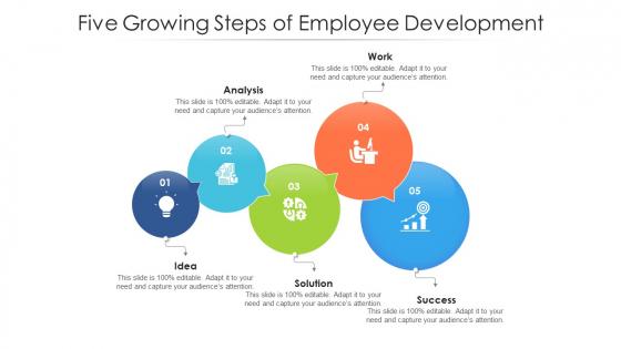 Five Growing Steps Of Employee Development Ppt PowerPoint Presentation File Designs PDF