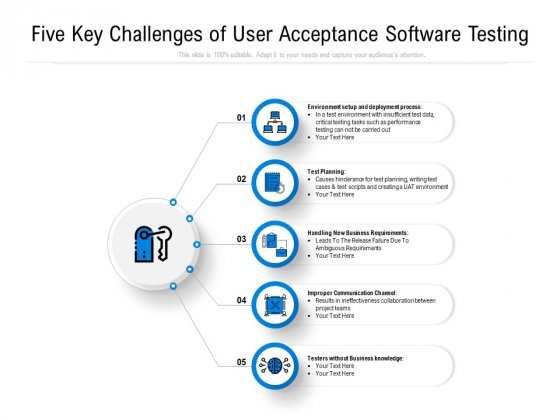 Five Key Challenges Of User Acceptance Software Testing Ppt PowerPoint Presentation File Model PDF