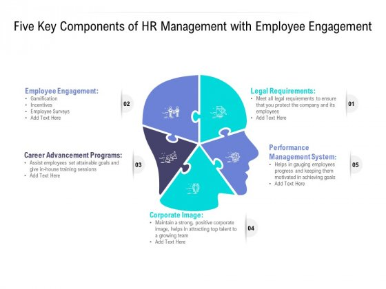 Five Key Components Of HR Management With Employee Engagement Ppt Icon Inspiration PDF