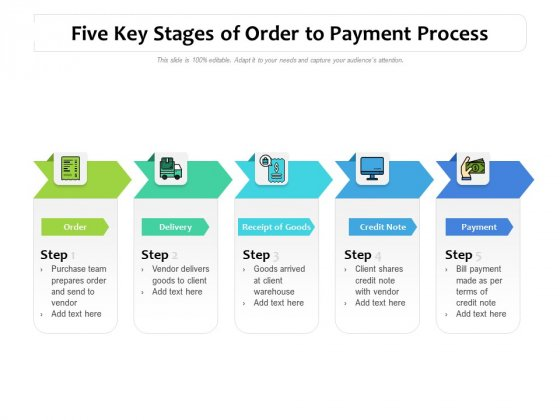 Five Key Stages Of Order To Payment Process Ppt PowerPoint Presentation Sample PDF