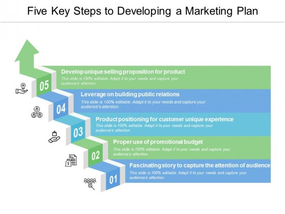 Five Key Steps To Developing A Marketing Plan Ppt PowerPoint Presentation Model Portrait