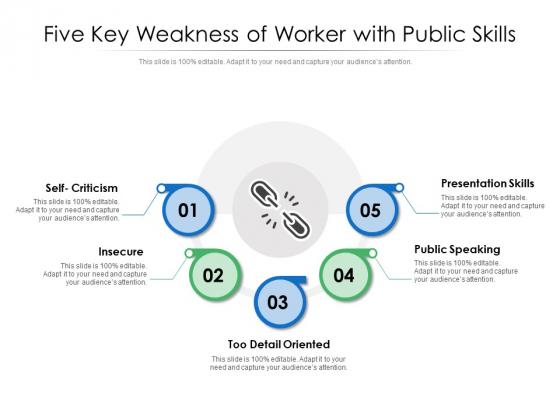 Five_Key_Weakness_Of_Worker_With_Public_Skills_Ppt_PowerPoint_Presentation_Model_Gridlines_PDF_Slide_1
