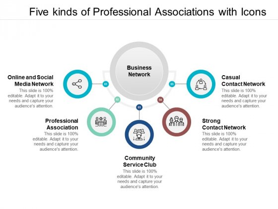 Five Kinds Of Professional Associations With Icons Ppt Powerpoint Presentation Inspiration Aids