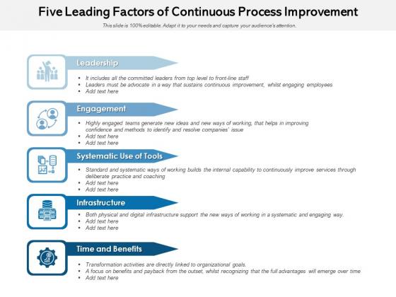 Five Leading Factors Of Continuous Process Improvement Ppt PowerPoint Presentation File Skills PDF