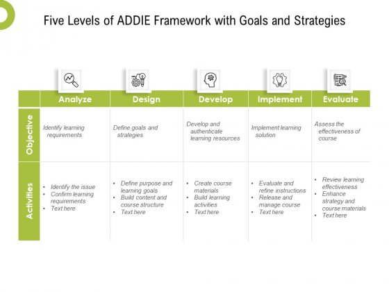 Five Levels Of ADDIE Framework With Goals And Strategies Ppt PowerPoint Presentation Icon Example PDF