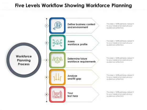 Five Levels Workflow Showing Workforce Planning Ppt PowerPoint Presentation Gallery Designs PDF