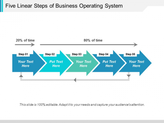 Five Linear Steps Of Business Operating System Ppt PowerPoint Presentation Show Background