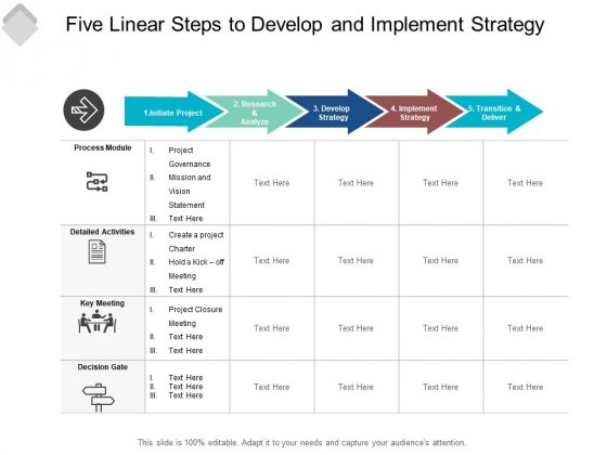 Five Linear Steps To Develop And Implement Strategy Ppt Powerpoint Presentation Summary Example Topics