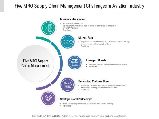 Five Mro Supply Chain Management Challenges In Aviation Industry Ppt PowerPoint Presentation Slides Inspiration
