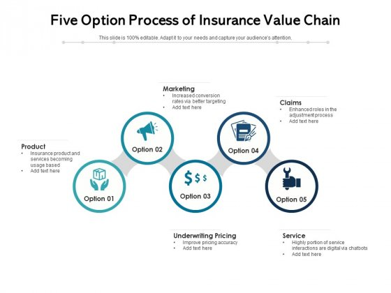 Five Option Process Of Insurance Value Chain Ppt PowerPoint Presentation Model Skills PDF