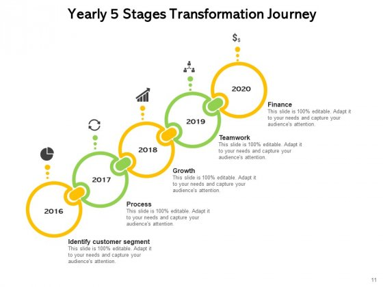 Five_Phase_Transfiguration_Tour_Target_Achievement_Ppt_PowerPoint_Presentation_Complete_Deck_Slide_11