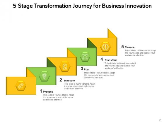 Five_Phase_Transfiguration_Tour_Target_Achievement_Ppt_PowerPoint_Presentation_Complete_Deck_Slide_2