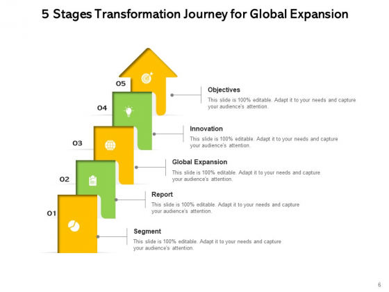 Five_Phase_Transfiguration_Tour_Target_Achievement_Ppt_PowerPoint_Presentation_Complete_Deck_Slide_6