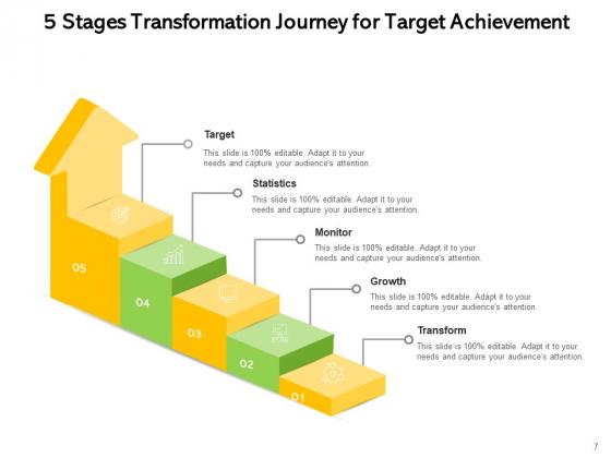 Five_Phase_Transfiguration_Tour_Target_Achievement_Ppt_PowerPoint_Presentation_Complete_Deck_Slide_7
