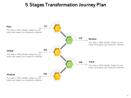 Five_Phase_Transfiguration_Tour_Target_Achievement_Ppt_PowerPoint_Presentation_Complete_Deck_Slide_8